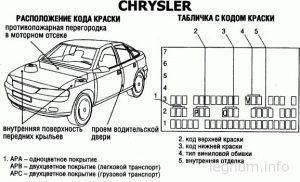 TABLICHKA_Chrysler