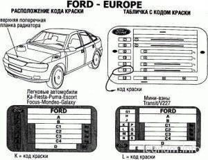 TABLICHKA_Ford_Europe
