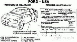 TABLICHKA_Ford_USA