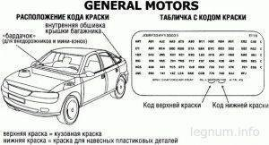 TABLICHKA_General-Motors