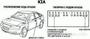 TABLICHKA_Kia