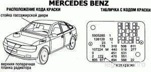 TABLICHKA_Mercedes-BENZ
