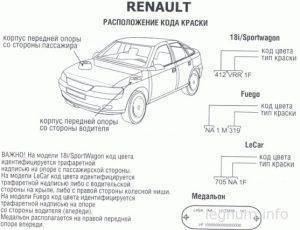 TABLICHKA_Renault