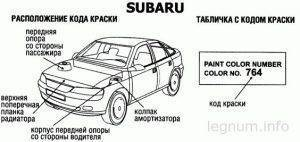TABLICHKA_Subaru