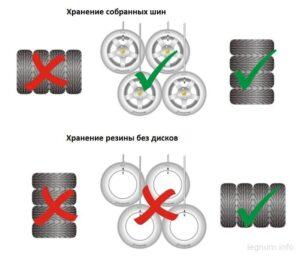 Как хранить колеса и резину