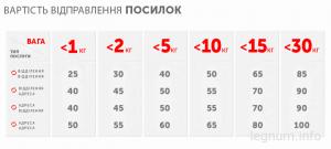 """""""Новая почта"""" - новые цены!"""