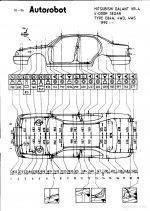 Геометрия кузовов Mitsubishi