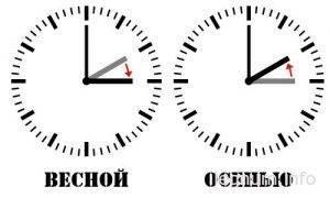 Когда переводить часы на зимнее время