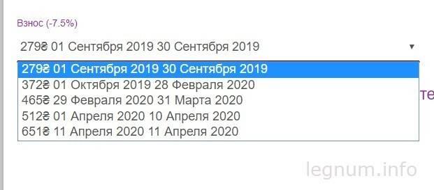 Стоимость регистрации на велосотку 2020
