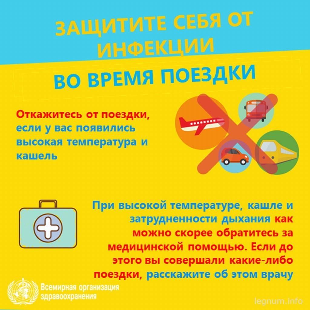 Защитите себя от инфекции во время поездки